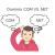 Meglio un dominio .com o .net
